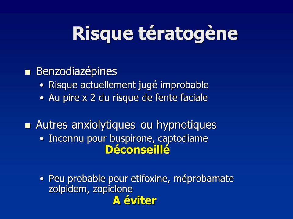 Risque tératogène Benzodiazépines Benzodiazépines Risque actuellement jugé improbableRisque actuellement jugé improbable Au pire x 2 du risque de fent