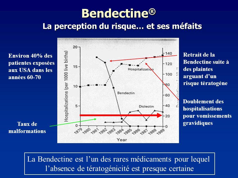 Bendectine ® La perception du risque… et ses méfaits La perception du risque… et ses méfaits Retrait de la Bendectine suite à des plaintes arguant dun