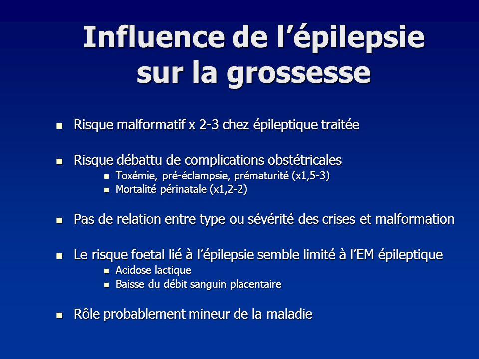 Influence de lépilepsie sur la grossesse Risque malformatif x 2-3 chez épileptique traitée Risque malformatif x 2-3 chez épileptique traitée Risque dé