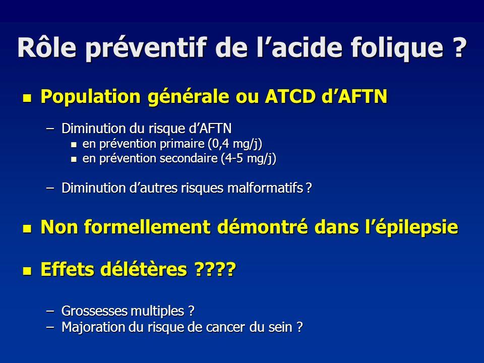 Rôle préventif de lacide folique ? Population générale ou ATCD dAFTN Population générale ou ATCD dAFTN –Diminution du risque dAFTN en prévention prima