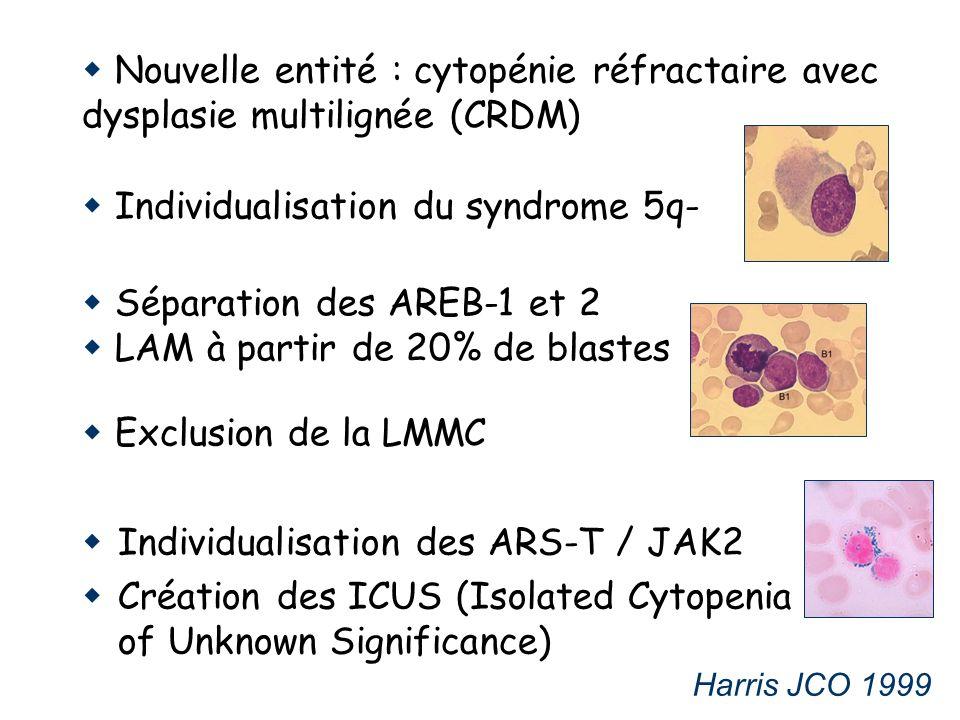 Individualisation des ARS-T / JAK2 Création des ICUS (Isolated Cytopenia of Unknown Significance) Harris JCO 1999 Nouvelle entité : cytopénie réfractaire avec dysplasie multilignée (CRDM) Individualisation du syndrome 5q- Séparation des AREB-1 et 2 LAM à partir de 20% de blastes Exclusion de la LMMC