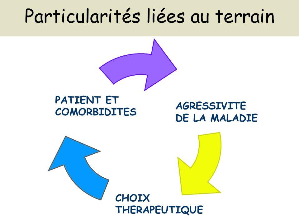 AGRESSIVITE DE LA MALADIE CHOIX THERAPEUTIQUE PATIENT ET COMORBIDITES Particularités liées au terrain