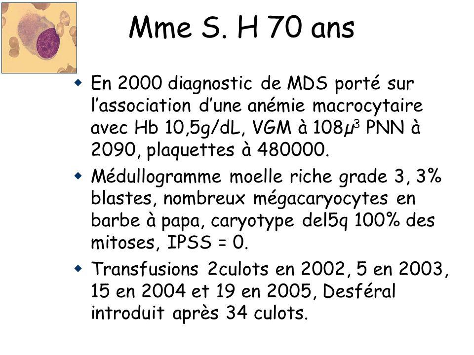 Mme S. H 70 ans En 2000 diagnostic de MDS porté sur lassociation dune anémie macrocytaire avec Hb 10,5g/dL, VGM à 108µ 3 PNN à 2090, plaquettes à 4800