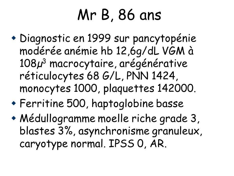Mr B, 86 ans Diagnostic en 1999 sur pancytopénie modérée anémie hb 12,6g/dL VGM à 108µ 3 macrocytaire, arégénérative réticulocytes 68 G/L, PNN 1424, monocytes 1000, plaquettes 142000.