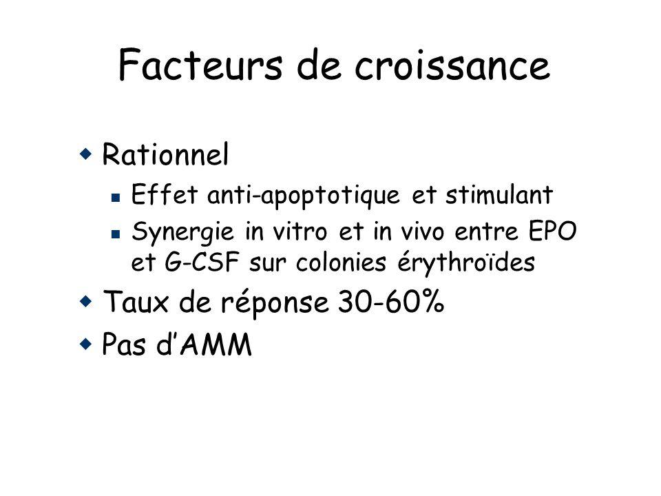Rationnel Effet anti-apoptotique et stimulant Synergie in vitro et in vivo entre EPO et G-CSF sur colonies érythroïdes Taux de réponse 30-60% Pas dAMM