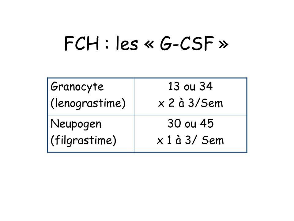 FCH : les « G-CSF » Granocyte (lenograstime) 13 ou 34 x 2 à 3/Sem Neupogen (filgrastime) 30 ou 45 x 1 à 3/ Sem