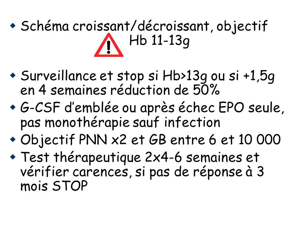 Schéma croissant/décroissant, objectif Hb 11-13g Surveillance et stop si Hb>13g ou si +1,5g en 4 semaines réduction de 50% G-CSF demblée ou après échec EPO seule, pas monothérapie sauf infection Objectif PNN x2 et GB entre 6 et 10 000 Test thérapeutique 2x4-6 semaines et vérifier carences, si pas de réponse à 3 mois STOP