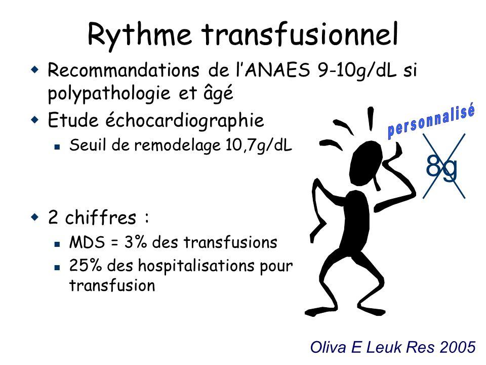 Rythme transfusionnel Recommandations de lANAES 9-10g/dL si polypathologie et âgé Etude échocardiographie Seuil de remodelage 10,7g/dL 2 chiffres : MDS = 3% des transfusions 25% des hospitalisations pour transfusion Oliva E Leuk Res 2005 8g