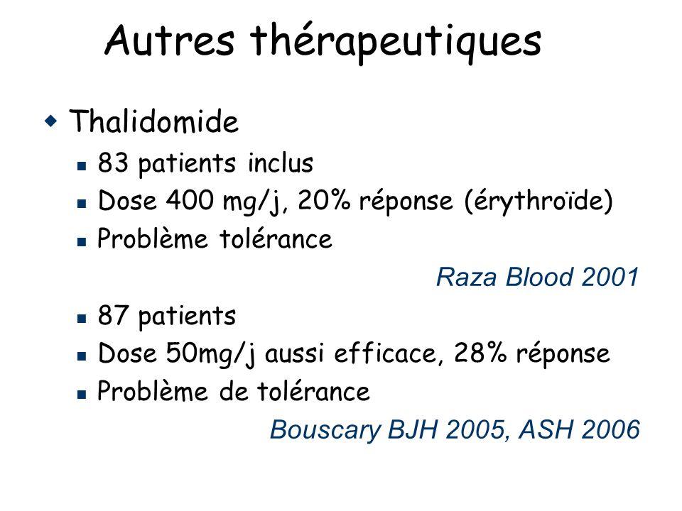 Autres thérapeutiques Thalidomide 83 patients inclus Dose 400 mg/j, 20% réponse (érythroïde) Problème tolérance Raza Blood 2001 87 patients Dose 50mg/j aussi efficace, 28% réponse Problème de tolérance Bouscary BJH 2005, ASH 2006