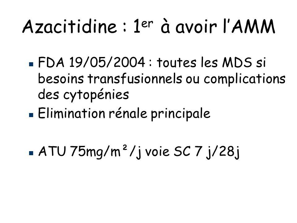 Azacitidine : 1 er à avoir lAMM FDA 19/05/2004 : toutes les MDS si besoins transfusionnels ou complications des cytopénies Elimination rénale principale ATU 75mg/m²/j voie SC 7 j/28j