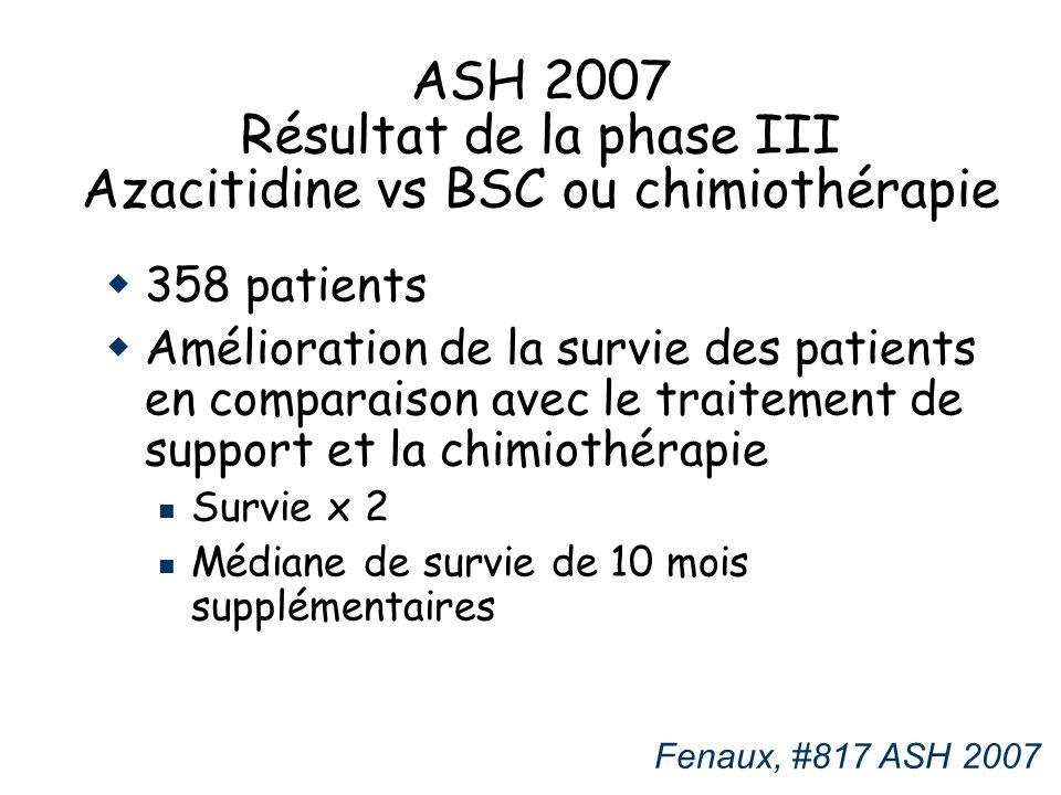 ASH 2007 Résultat de la phase III Azacitidine vs BSC ou chimiothérapie 358 patients Amélioration de la survie des patients en comparaison avec le trai