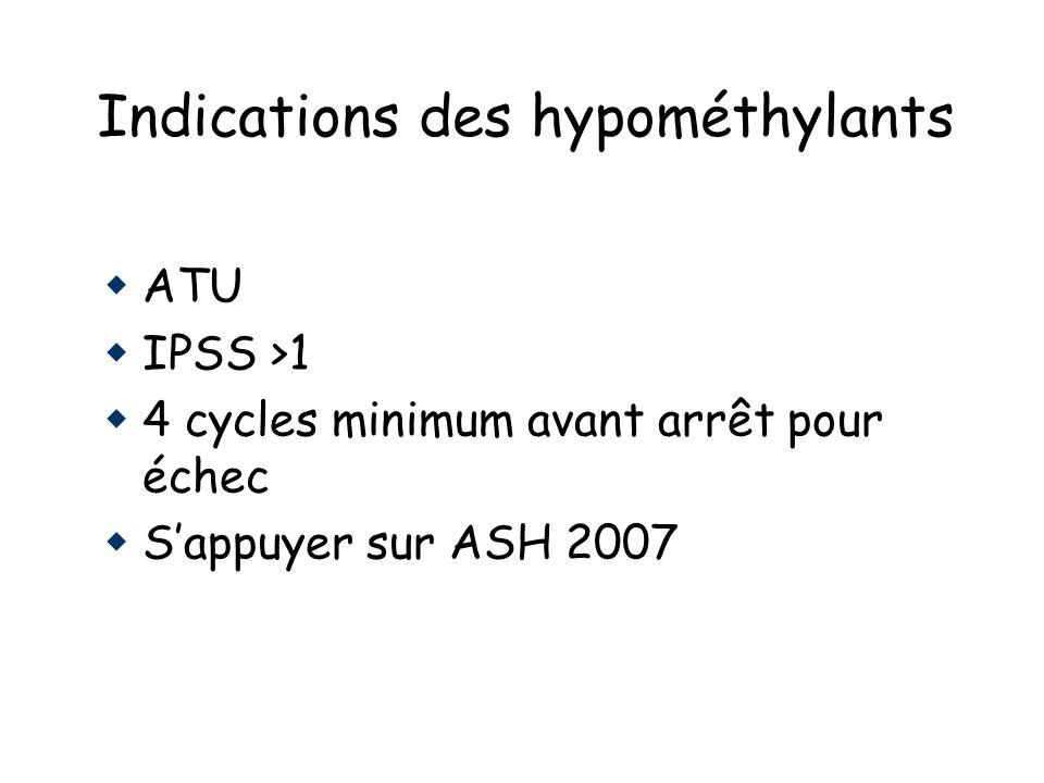 Indications des hypométhylants ATU IPSS >1 4 cycles minimum avant arrêt pour échec Sappuyer sur ASH 2007