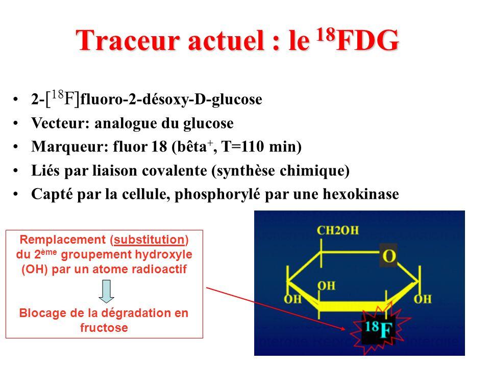 Traceur actuel : le 18 FDG 2- [ 18 F] fluoro-2-désoxy-D-glucose Vecteur: analogue du glucose Marqueur: fluor 18 (bêta +, T=110 min) Liés par liaison c