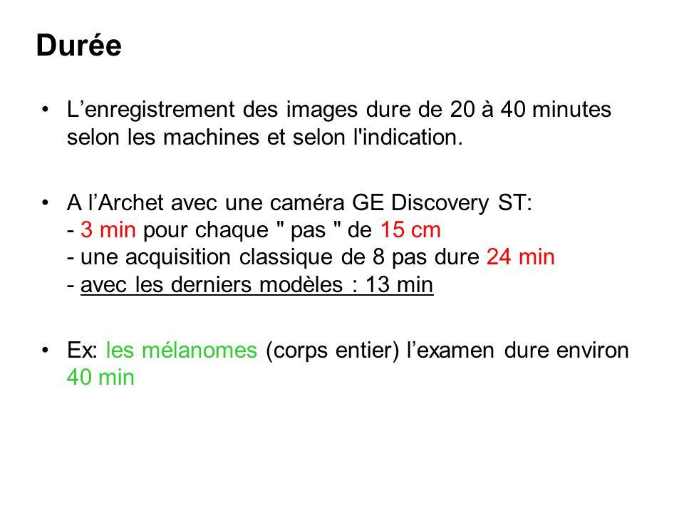 Lenregistrement des images dure de 20 à 40 minutes selon les machines et selon l'indication. A lArchet avec une caméra GE Discovery ST: - 3 min pour c
