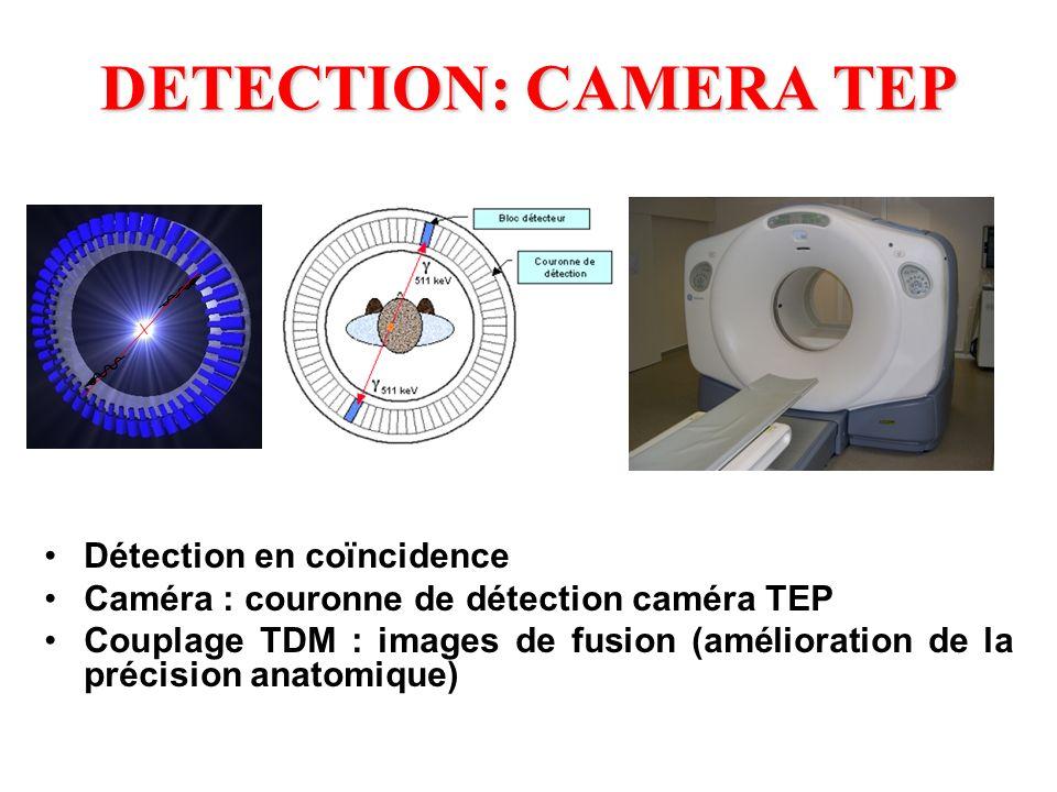 DETECTION: CAMERA TEP Détection en coïncidence Caméra : couronne de détection caméra TEP Couplage TDM : images de fusion (amélioration de la précision