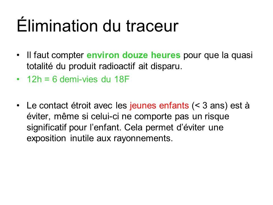 Élimination du traceur Il faut compter environ douze heures pour que la quasi totalité du produit radioactif ait disparu. 12h = 6 demi-vies du 18F Le