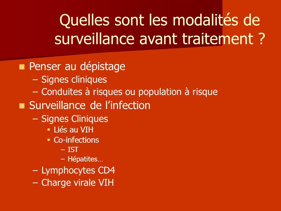 Quelles sont les modalités de surveillance avant traitement ? Penser au dépistage – –Signes cliniques – –Conduites à risques ou population à risque Su