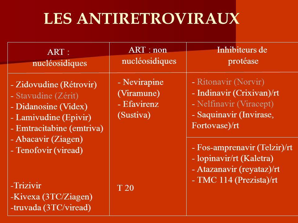 LES ANTIRETROVIRAUX ART : nucléosidiques - Zidovudine (Rétrovir) - Stavudine (Zérit) - Didanosine (Videx) - - Lamivudine (Epivir) - - Emtracitabine (e