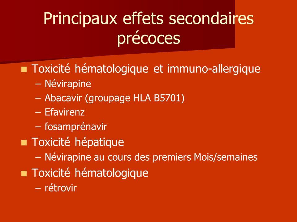 Principaux effets secondaires précoces Toxicité hématologique et immuno-allergique – –Névirapine – –Abacavir (groupage HLA B5701) – –Efavirenz – –fosa