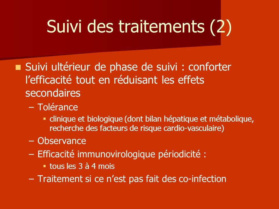 Suivi des traitements (2) Suivi ultérieur de phase de suivi : conforter lefficacité tout en réduisant les effets secondaires – –Tolérance clinique et