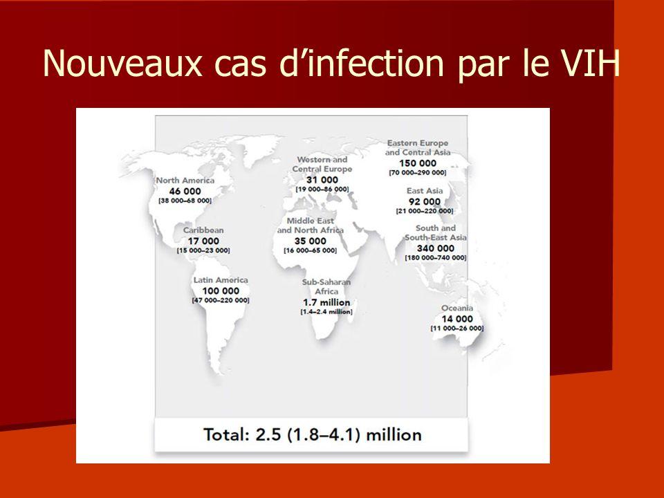 Nouveaux cas dinfection par le VIH