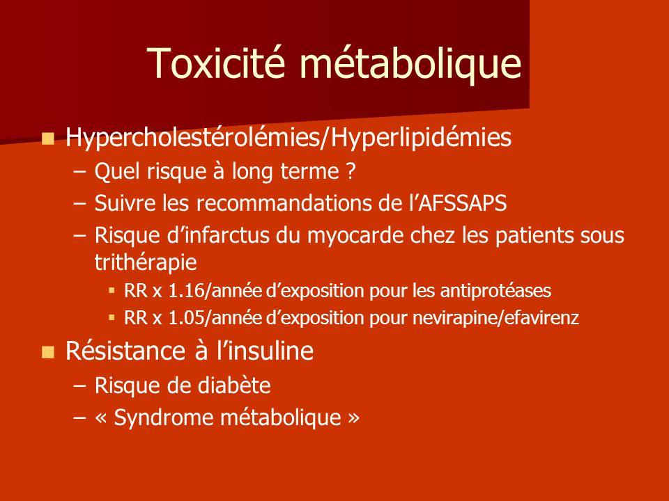 Toxicité métabolique Hypercholestérolémies/Hyperlipidémies – –Quel risque à long terme ? – –Suivre les recommandations de lAFSSAPS – –Risque dinfarctu