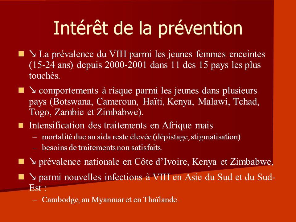 Intérêt de la prévention La prévalence du VIH parmi les jeunes femmes enceintes (15-24 ans) depuis 2000-2001 dans 11 des 15 pays les plus touchés. com