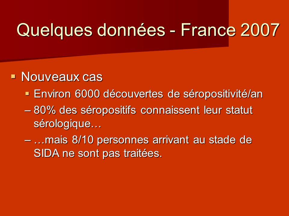 Quelques données - France 2007 Nouveaux cas Nouveaux cas Environ 6000 découvertes de séropositivité/an Environ 6000 découvertes de séropositivité/an –