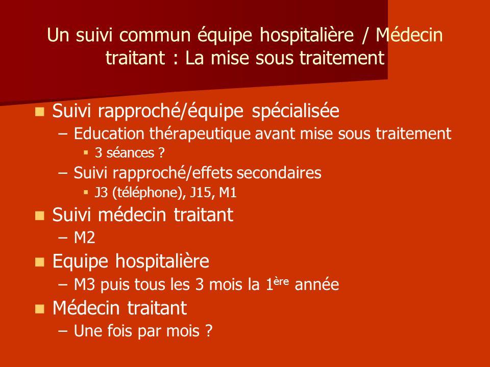 Un suivi commun équipe hospitalière / Médecin traitant : La mise sous traitement Suivi rapproché/équipe spécialisée – –Education thérapeutique avant m