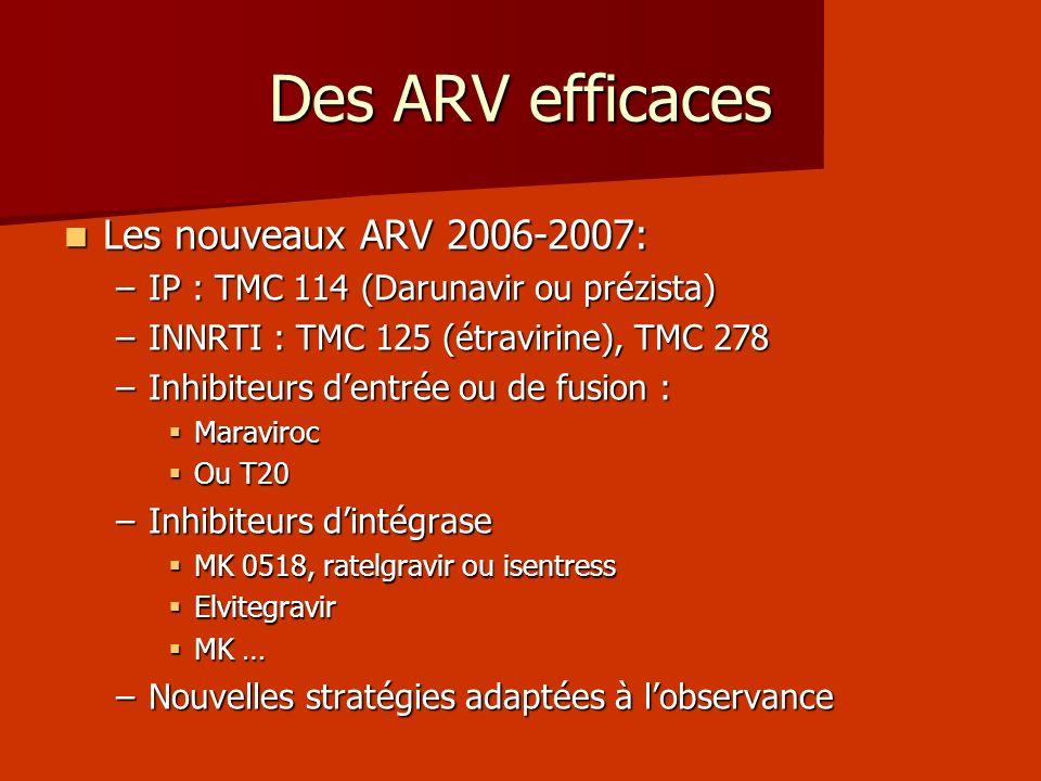 Des ARV efficaces Les nouveaux ARV 2006-2007: Les nouveaux ARV 2006-2007: –IP : TMC 114 (Darunavir ou prézista) –INNRTI : TMC 125 (étravirine), TMC 27