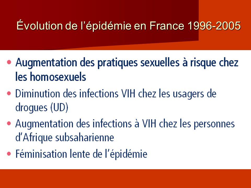 Résultats du test d infection récente (<6 mois avant le diagnostic) parmi les découvertes de séropositivité VIH par mode de contamination Mode de contamination Total Homosexuel/ Bisexuel UDI (1 et 2) Hétérosexuel Transfusé Mère/ Enfant inconnu Infection récente 133432310701.3272767 Oui Non 16931961450575717148686 Total 302722817612767204111453 Source InVS Surveillance du VIH - Données cumulées de 2003 au 31/12/2006 non corrigées pour la sous déclaration