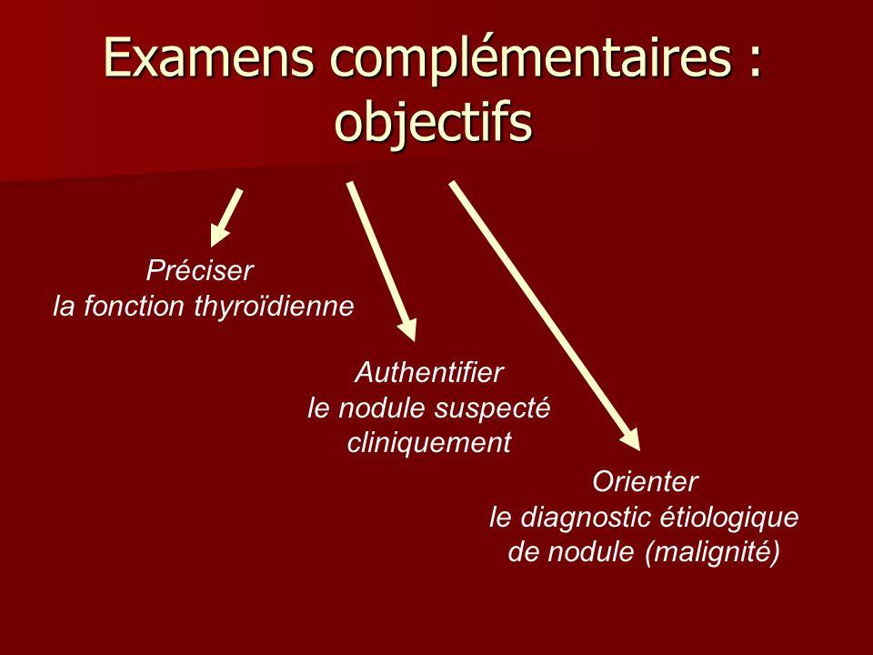 Examens complémentaires : objectifs Préciser la fonction thyroïdienne Authentifier le nodule suspecté cliniquement Orienter le diagnostic étiologique
