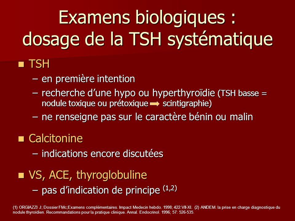 Examens biologiques : dosage de la TSH systématique TSH TSH –en première intention –recherche dune hypo ou hyperthyroïdie (TSH basse = nodule toxique