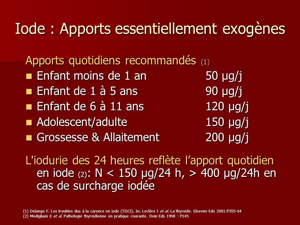 Iode : Apports essentiellement exogènes Apports quotidiens recommandés (1) Enfant moins de 1 an 50 μg/j Enfant moins de 1 an 50 μg/j Enfant de 1 à 5 a