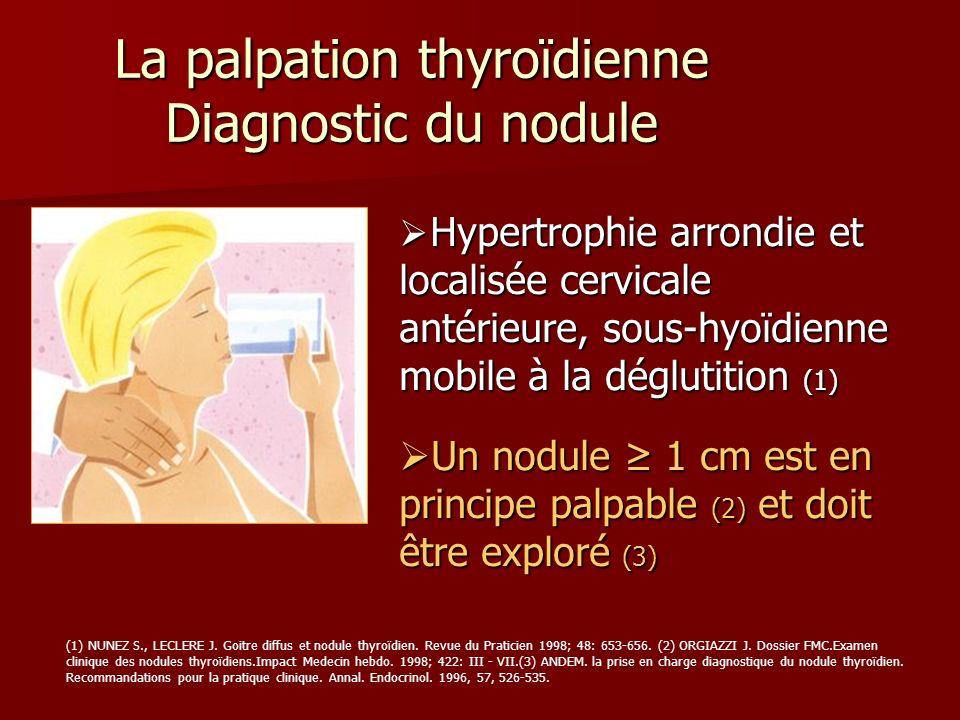 La palpation thyroïdienne Diagnostic du nodule Hypertrophie arrondie et localisée cervicale antérieure, sous-hyoïdienne mobile à la déglutition (1) Hy