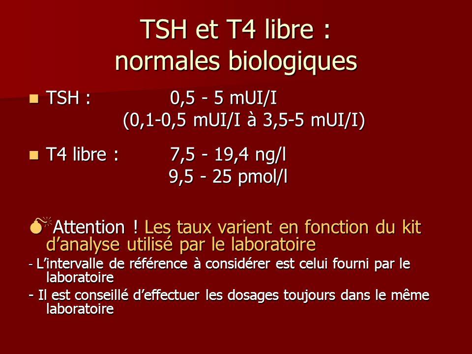 TSH et T4 libre : normales biologiques TSH :0,5 - 5 mUI/I TSH :0,5 - 5 mUI/I (0,1-0,5 mUI/I à 3,5-5 mUI/I) T4 libre :7,5 - 19,4 ng/l T4 libre :7,5 - 1