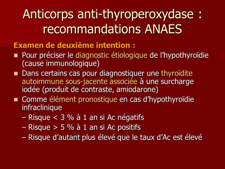 Anticorps anti-thyroperoxydase : recommandations ANAES Examen de deuxième intention : Pour préciser le diagnostic étiologique de lhypothyroïdie (cause
