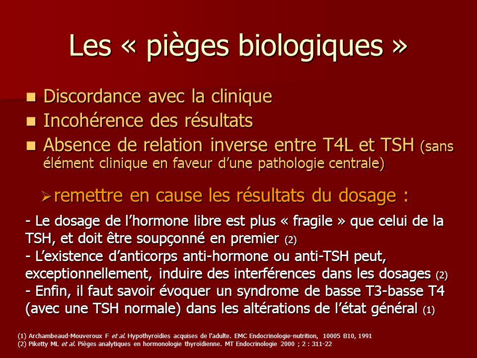 Les « pièges biologiques » Discordance avec la clinique Discordance avec la clinique Incohérence des résultats Incohérence des résultats Absence de re