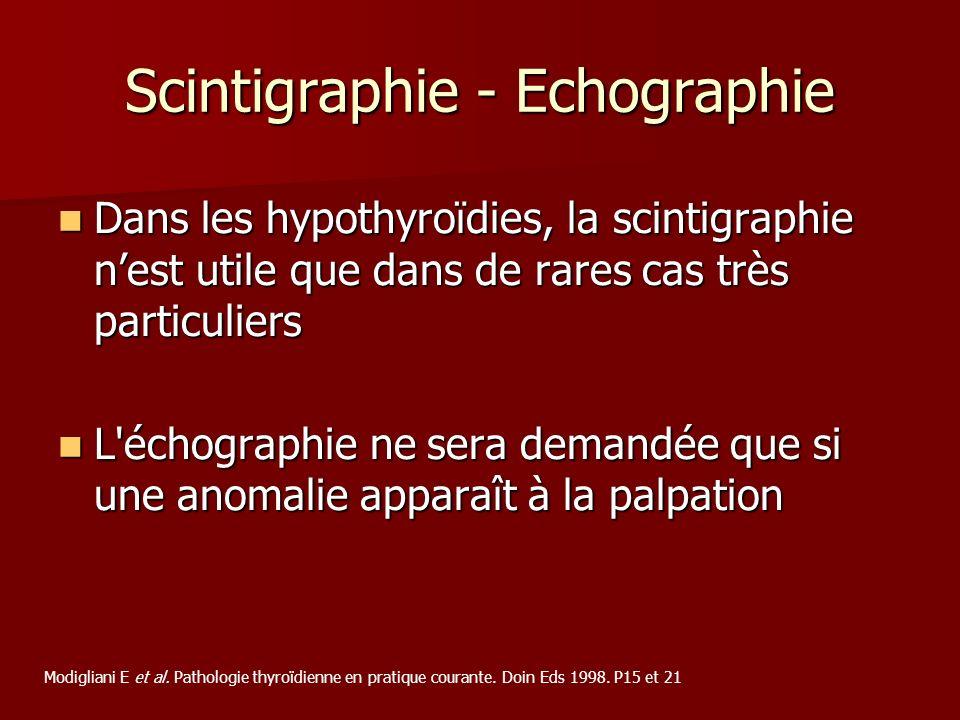 Scintigraphie - Echographie Dans les hypothyroïdies, la scintigraphie nest utile que dans de rares cas très particuliers Dans les hypothyroïdies, la s