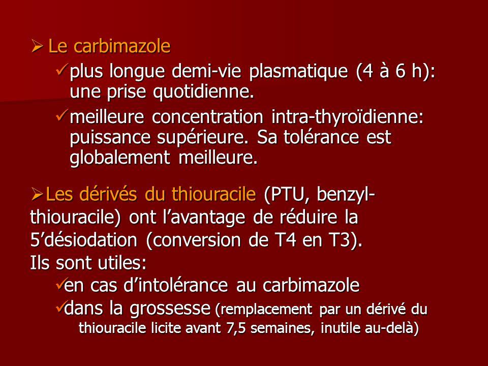 Le carbimazole Le carbimazole plus longue demi-vie plasmatique (4 à 6 h): une prise quotidienne. plus longue demi-vie plasmatique (4 à 6 h): une prise