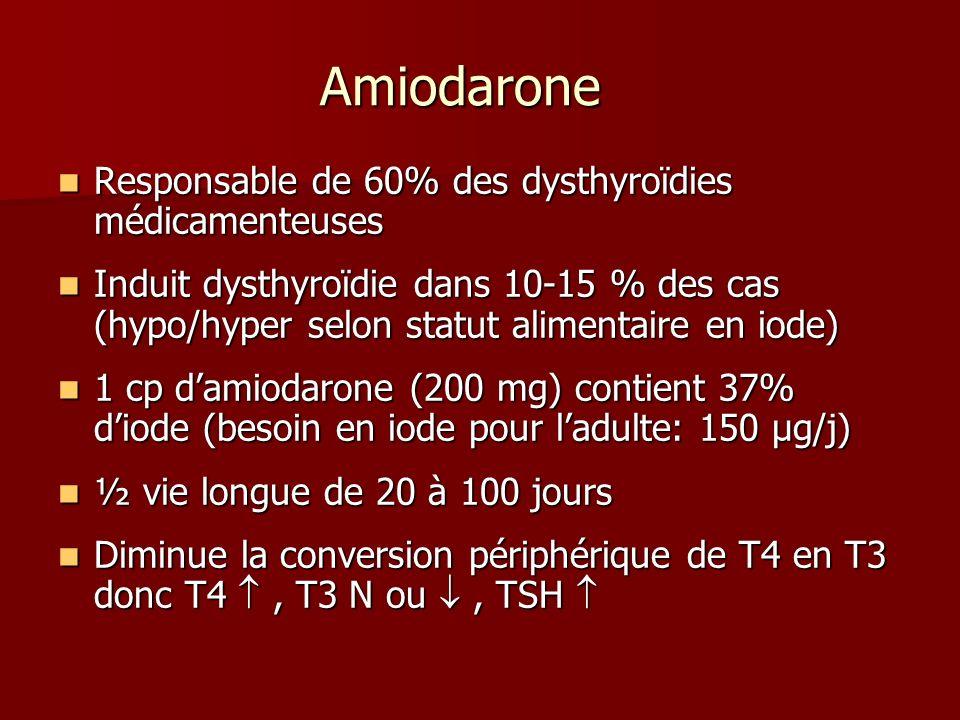 Amiodarone Responsable de 60% des dysthyroïdies médicamenteuses Responsable de 60% des dysthyroïdies médicamenteuses Induit dysthyroïdie dans 10-15 %