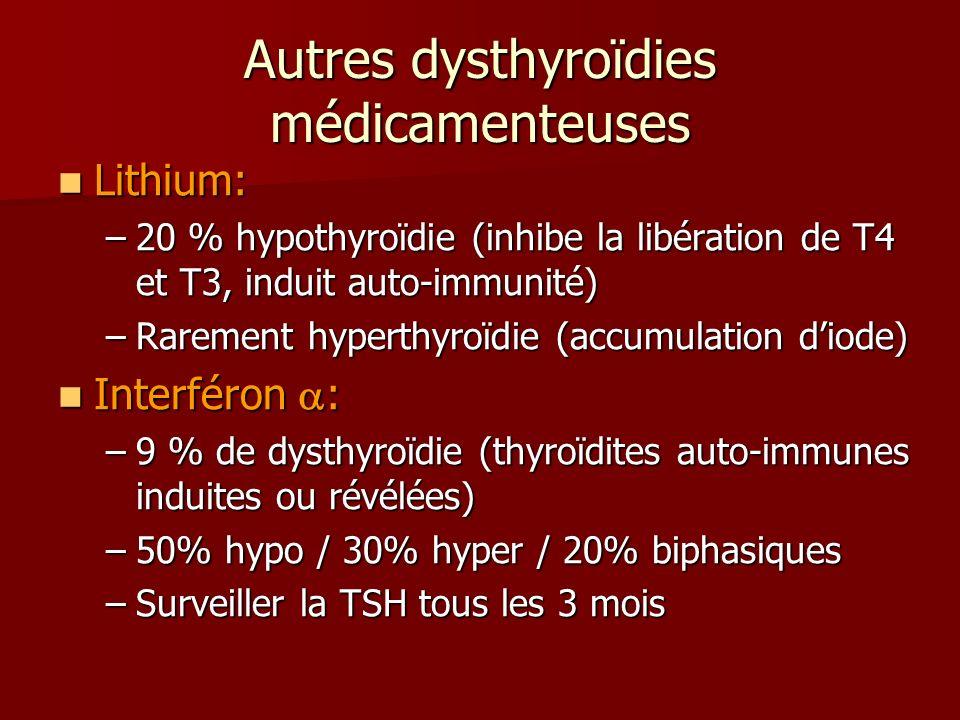 Autres dysthyroïdies médicamenteuses Lithium: Lithium: –20 % hypothyroïdie (inhibe la libération de T4 et T3, induit auto-immunité) –Rarement hyperthy