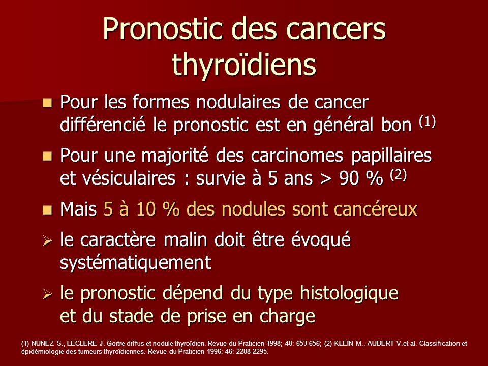 Pronostic des cancers thyroïdiens Pour les formes nodulaires de cancer différencié le pronostic est en général bon (1) Pour les formes nodulaires de c