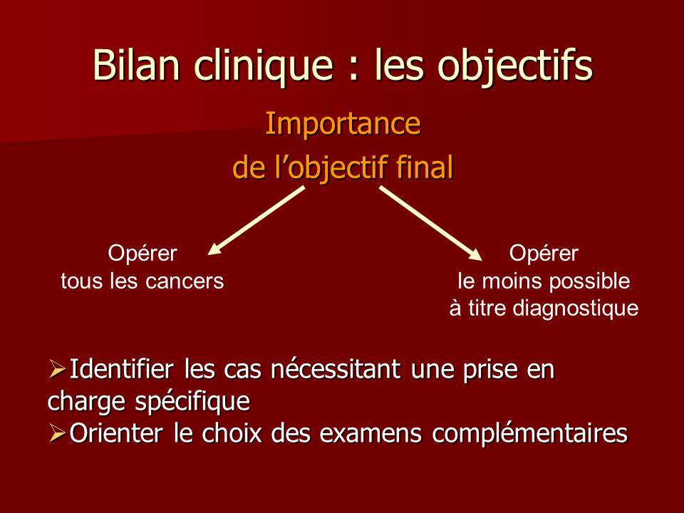 Bilan clinique : les objectifs Importance de lobjectif final Opérer tous les cancers Opérer le moins possible à titre diagnostique Identifier les cas