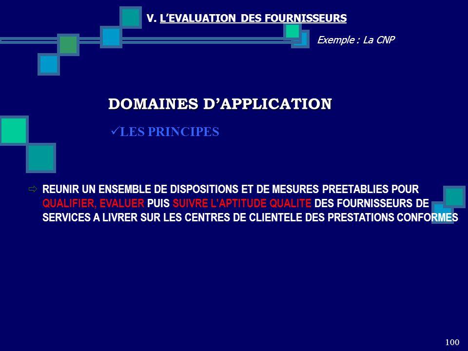 100 Exemple : La CNP V. LEVALUATION DES FOURNISSEURS LES PRINCIPES REUNIR UN ENSEMBLE DE DISPOSITIONS ET DE MESURES PREETABLIES POUR QUALIFIER, EVALUE