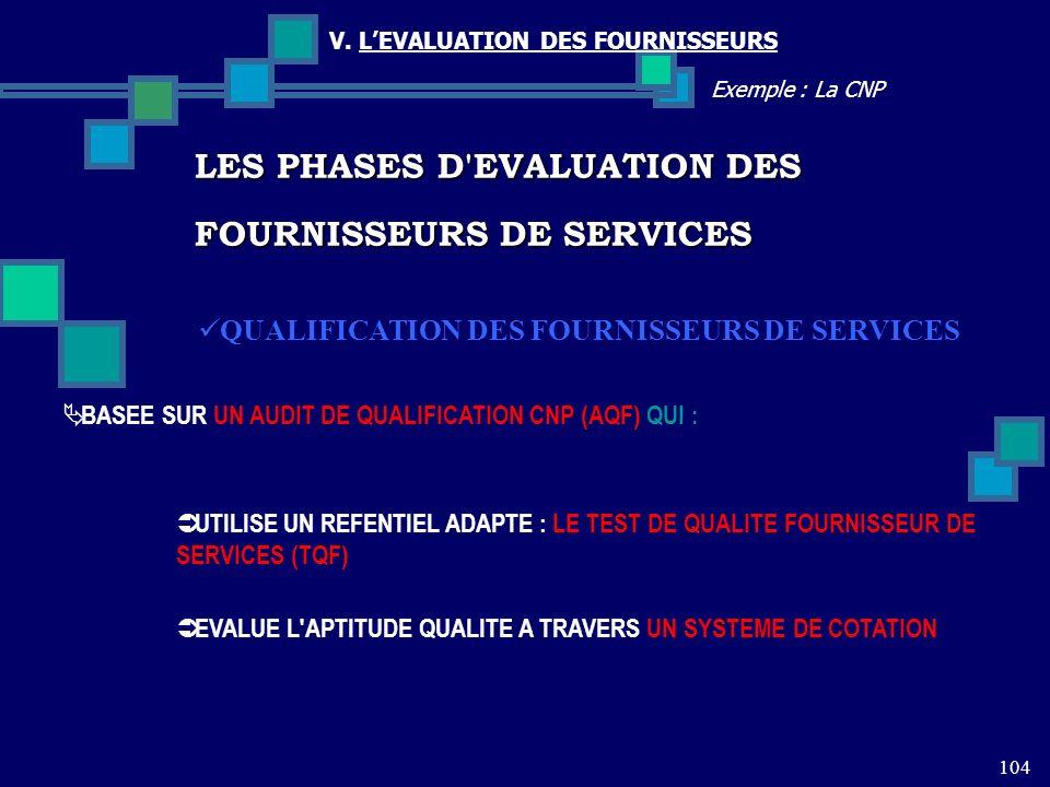 104 Exemple : La CNP V. LEVALUATION DES FOURNISSEURS LES PHASES D'EVALUATION DES FOURNISSEURS DE SERVICES QUALIFICATION DES FOURNISSEURS DE SERVICES B