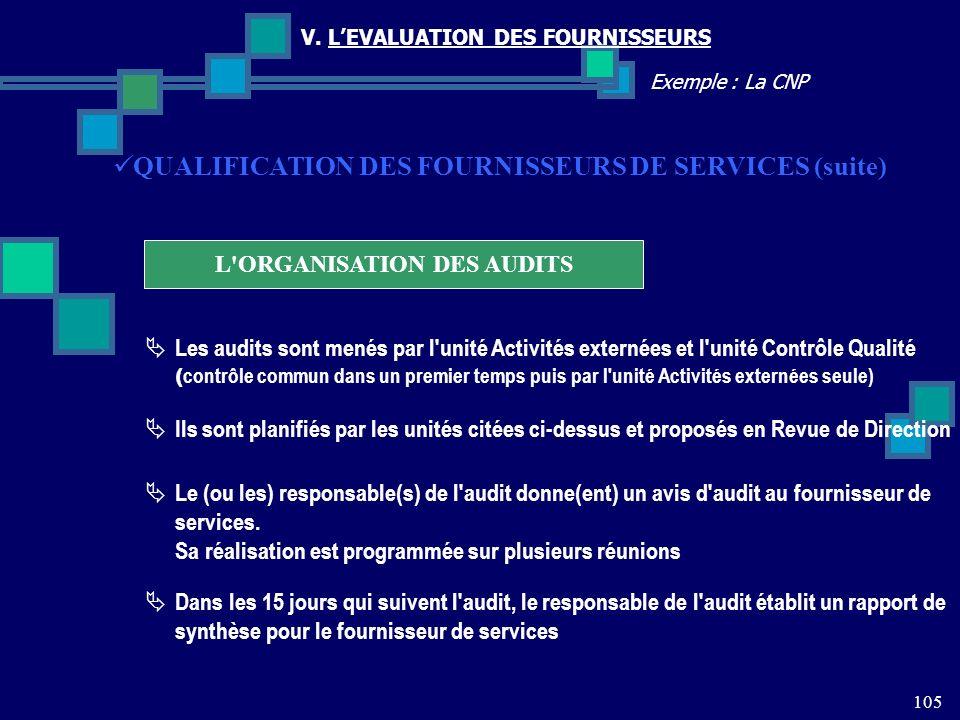 105 Exemple : La CNP V. LEVALUATION DES FOURNISSEURS QUALIFICATION DES FOURNISSEURS DE SERVICES (suite) L'ORGANISATION DES AUDITS Les audits sont mené