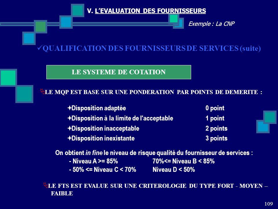 109 Exemple : La CNP V. LEVALUATION DES FOURNISSEURS QUALIFICATION DES FOURNISSEURS DE SERVICES (suite) LE SYSTEME DE COTATION LE MQP EST BASE SUR UNE