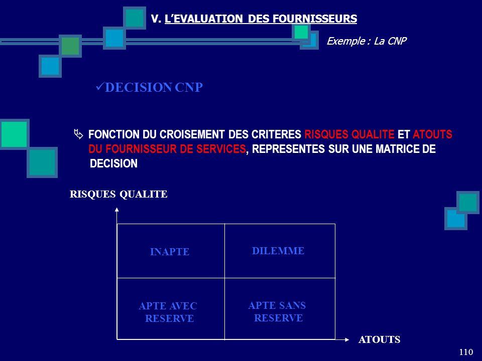 110 Exemple : La CNP V. LEVALUATION DES FOURNISSEURS DECISION CNP FONCTION DU CROISEMENT DES CRITERES RISQUES QUALITE ET ATOUTS DU FOURNISSEUR DE SERV