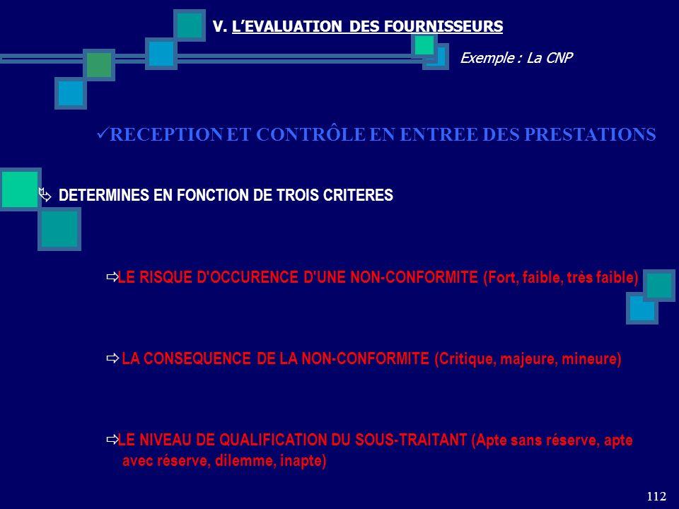 112 Exemple : La CNP V. LEVALUATION DES FOURNISSEURS RECEPTION ET CONTRÔLE EN ENTREE DES PRESTATIONS DETERMINES EN FONCTION DE TROIS CRITERES LE RISQU